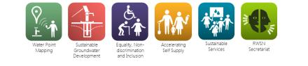 2015 Theme Icons