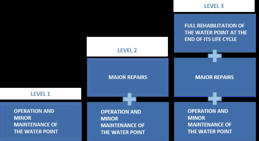 Figure 1 DRC